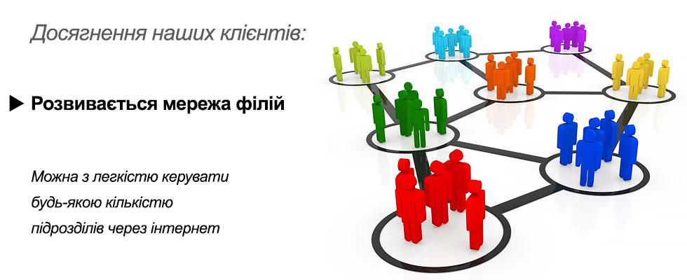Розвивається мережа філій
